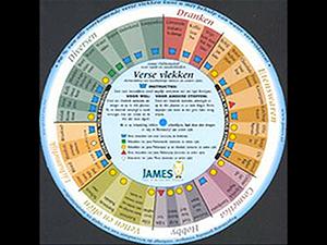 James Vlekkenschijf - Textiel onderhoud producten